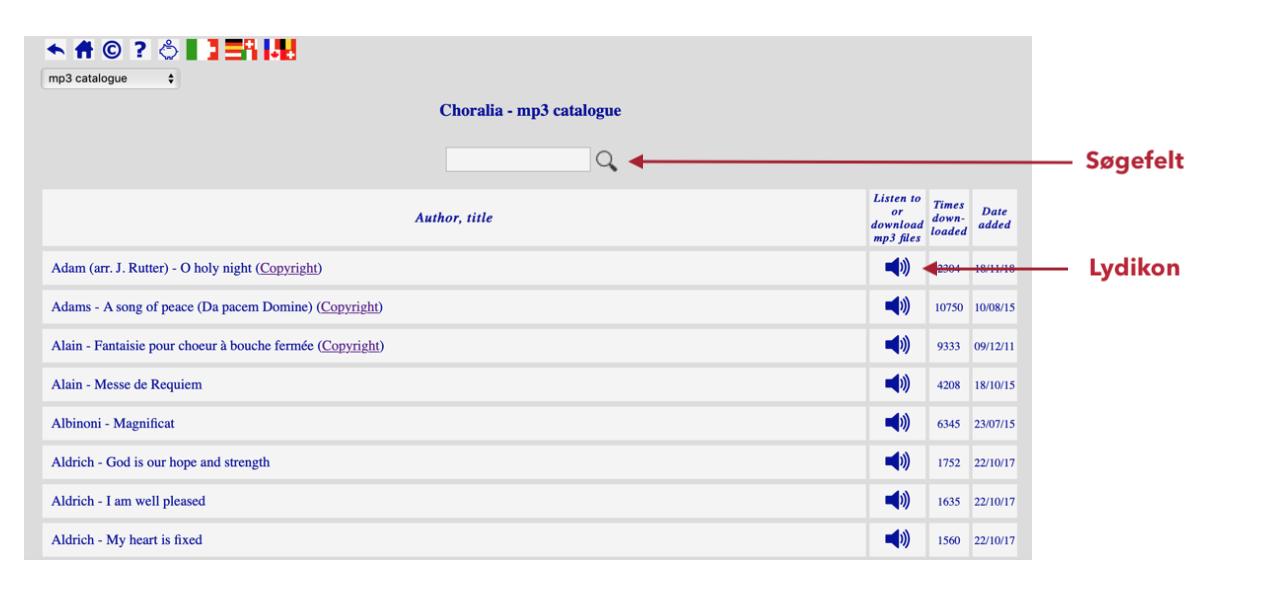 Choralia trin 1